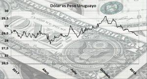 dolar-rec